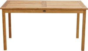 3536347-00000 Tisch groß