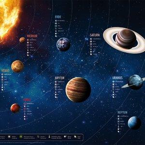 3155275-00001 Schreibunterlage Planeten