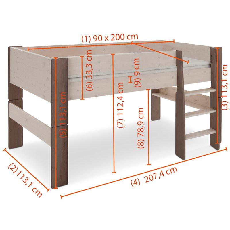 dimensionsmarker