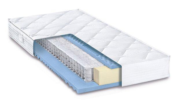 Matratzen und Lattenroste von Lund